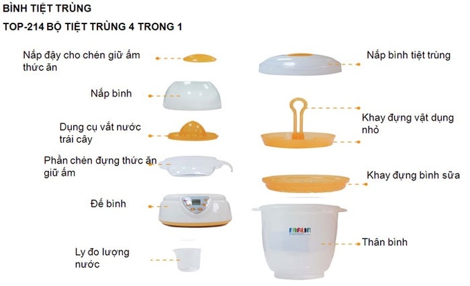 http://chamsocbesosinh.com/may-tiet-trung-philips-avent-scf284-02-id221.html
